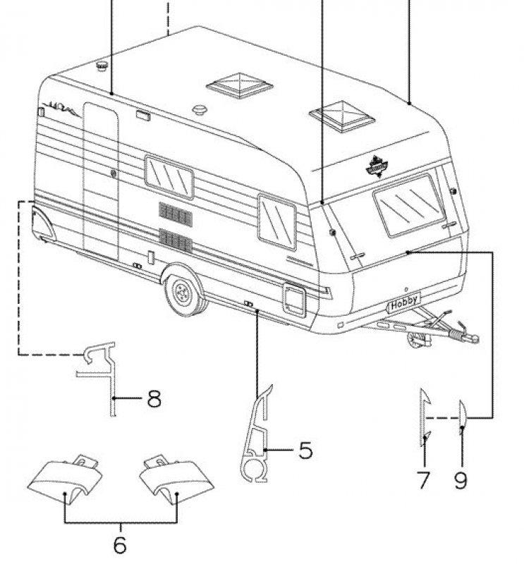 Lijst Hobby caravan
